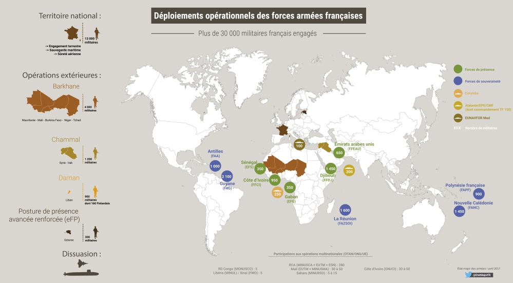 Operational Deployments of French Forces 201704